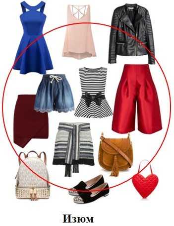 гардероб для девочки-подростка