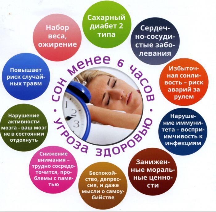 какой гормон вырабатывается во время сна