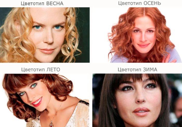 тест на цветотип внешности