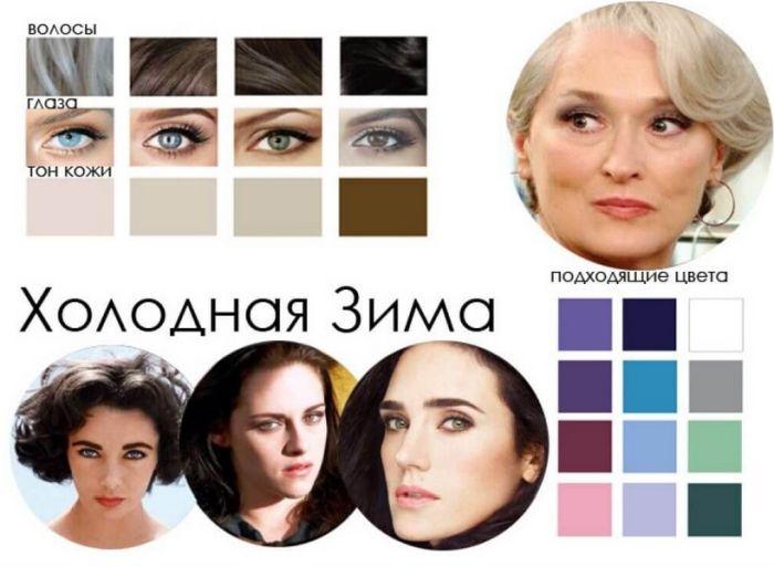 тест на определение цветотипа